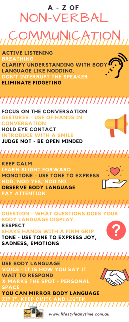 infographic nonverbal communication, non-verbal communication