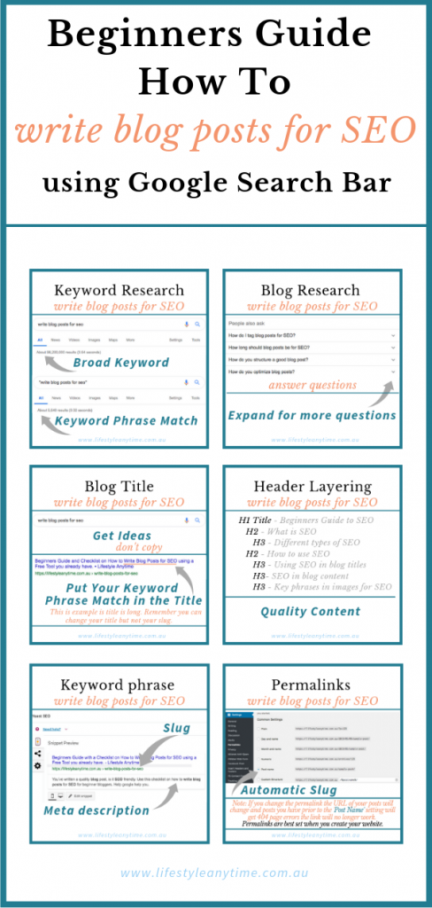 A beginners Guide On How To Write Blog Posts For SEO using Google Search Bar with instructions on keyword search, blog research, blog title, header layering, meta descriptions and permalinks.