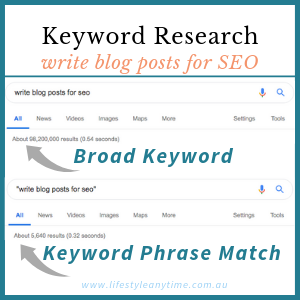 Keyword research results from google for write blog posts for SEO with broad and keyword phrase match in 2019.