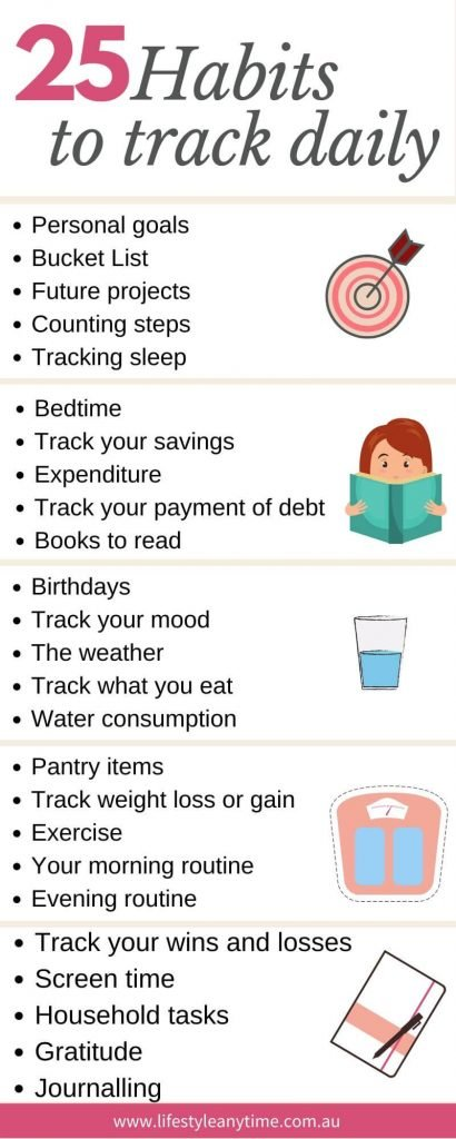 A list of 25 habits to track in a journal